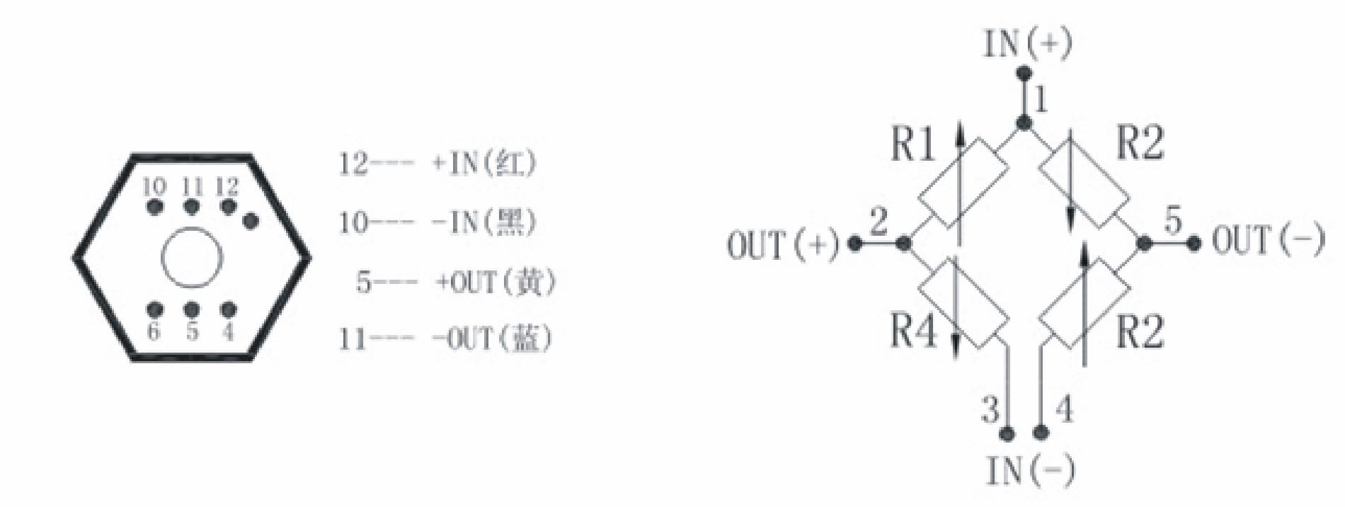 nc-4简易硅压阻式力敏传感器