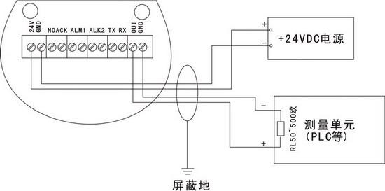 大多数数据采集系统或plc系统可以直接接受这种4~20ma的信号.
